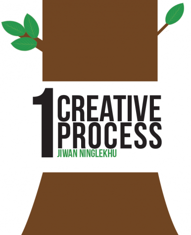 1 Creative Process