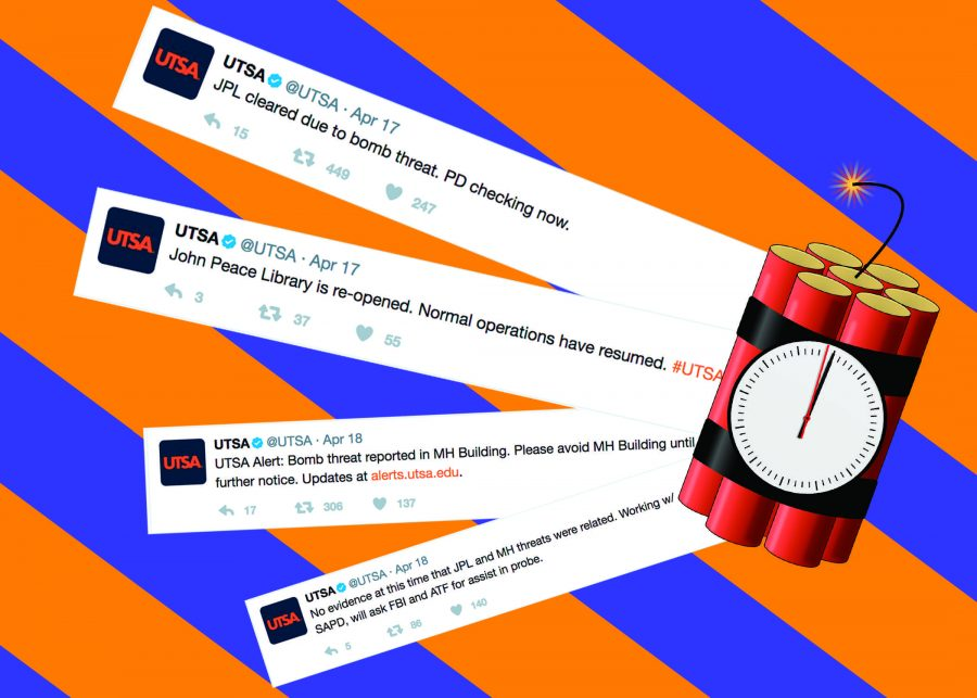 UTSA used its Twitter account to update students on the bomb threats. Tristan Ipock, The Paisano.