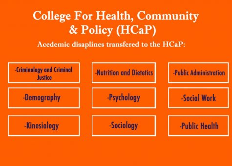 UTSA's new College for Health, Community & Policy launches