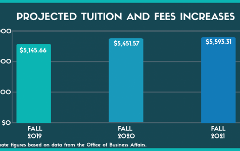 UT regents approve increased tuition and fees